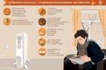 Правила безопасности при использовании обогревателей